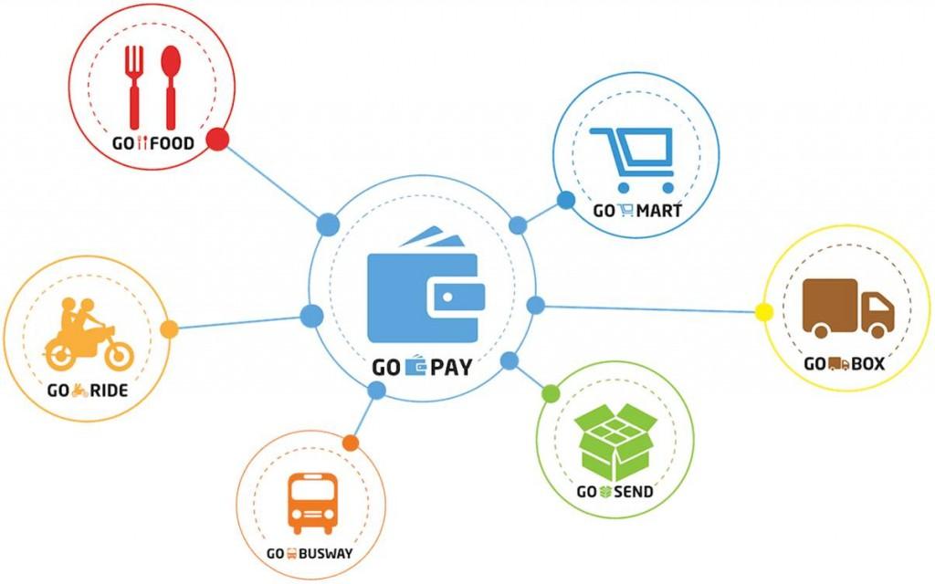 Go-Pay
